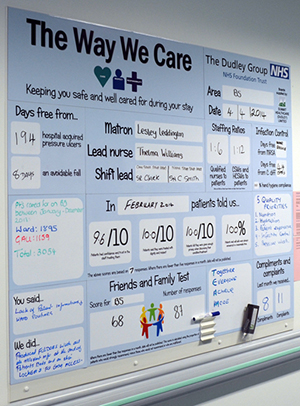 Patient Safety Huddle Board on Ward B5