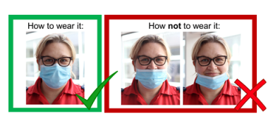 Wear your face mask correctly